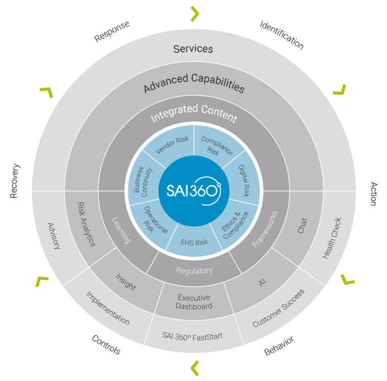Integrated Risk Management Software & Solutions - SAI Global