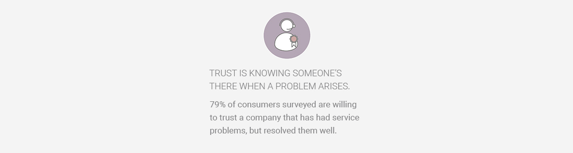 Trust is about knowing someone's there when a problem arises.