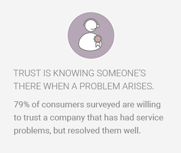 how to increase global consumer trust Ncr introduces anti-skimming technology to help banks increase consumer trust and reduce costs is a global technology company leading how the world connects.